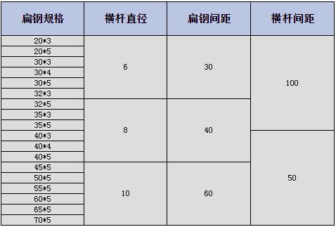 钢格板规格.png